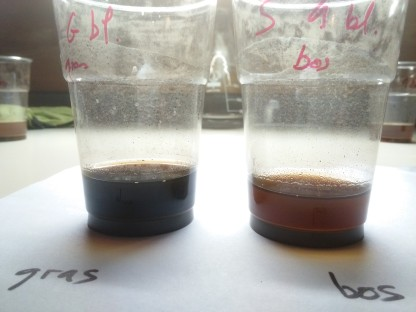 Soil content of humic acids